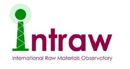 intraw